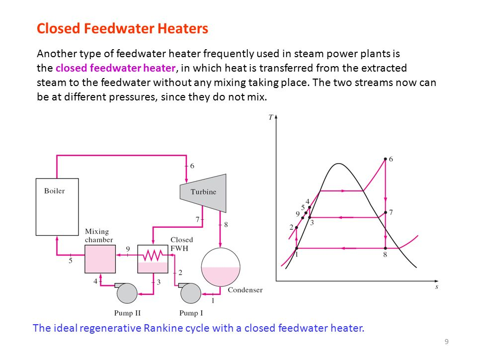 9 Closed Feedwater Heaters The ideal regenerative Rankine cycle with a closed feedwater heater. Another type of feedwater heater frequently used in st