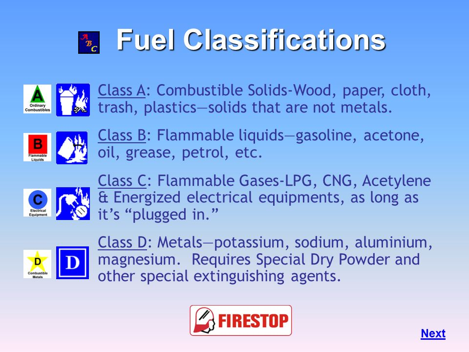 Fuel Classifications Fires are classified according to the type of fuel that is burning.