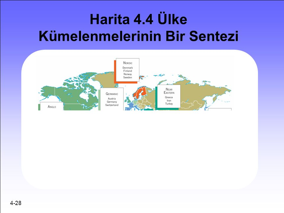 4-28 Harita 4.4 Ülke Kümelenmelerinin Bir Sentezi