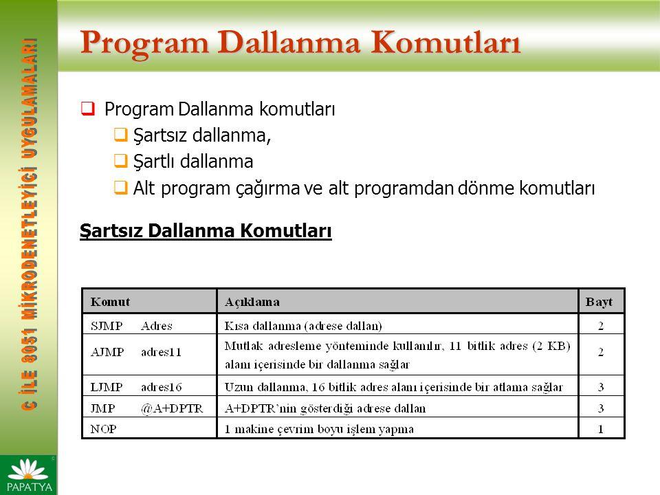 Program Dallanma Komutları  Program Dallanma komutları  Şartsız dallanma,  Şartlı dallanma  Alt program çağırma ve alt programdan dönme komutları Şartsız Dallanma Komutları