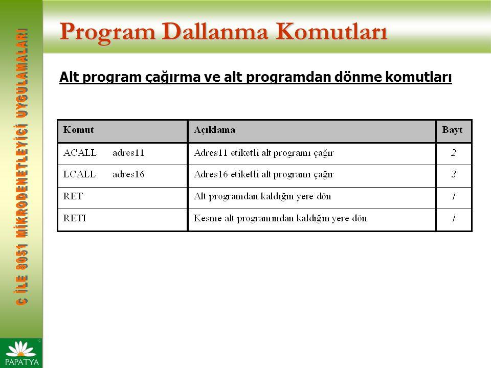 Program Dallanma Komutları Alt program çağırma ve alt programdan dönme komutları