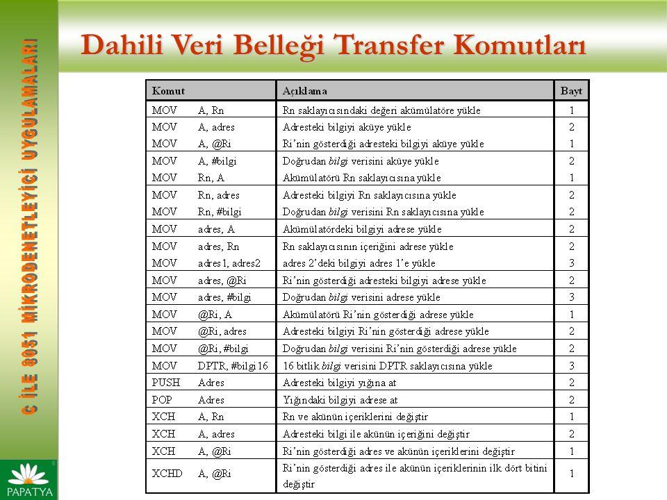 Harici Veri Belleği Transfer Komutları