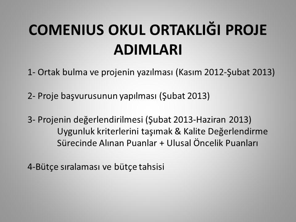 COMENIUS OKUL ORTAKLIĞI PROJE ADIMLARI 1- Ortak bulma ve projenin yazılması (Kasım 2012-Şubat 2013) 2- Proje başvurusunun yapılması (Şubat 2013) 3- Projenin değerlendirilmesi (Şubat 2013-Haziran 2013) Uygunluk kriterlerini taşımak & Kalite Değerlendirme Sürecinde Alınan Puanlar + Ulusal Öncelik Puanları 4-Bütçe sıralaması ve bütçe tahsisi