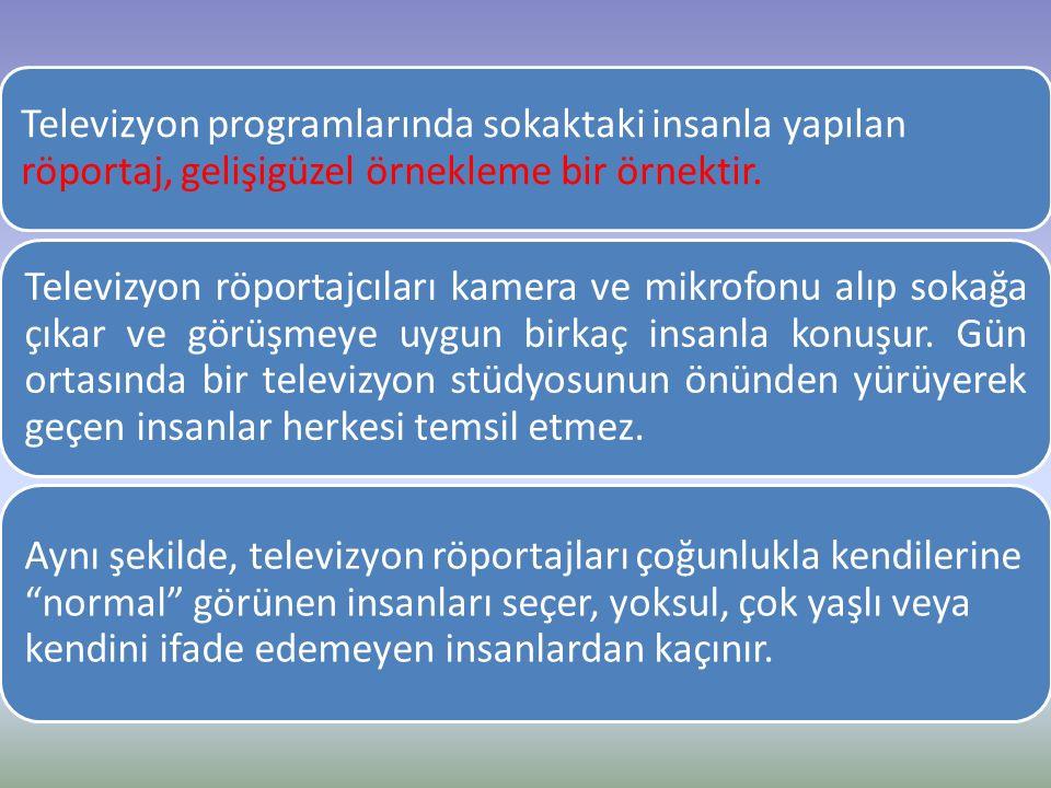 Televizyon programlarında sokaktaki insanla yapılan röportaj, gelişigüzel örnekleme bir örnektir. Televizyon röportajcıları kamera ve mikrofonu alıp s