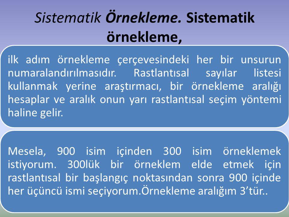 Sistematik Örnekleme. Sistematik örnekleme, ilk adım örnekleme çerçevesindeki her bir unsurun numaralandırılmasıdır. Rastlantısal sayılar listesi kull