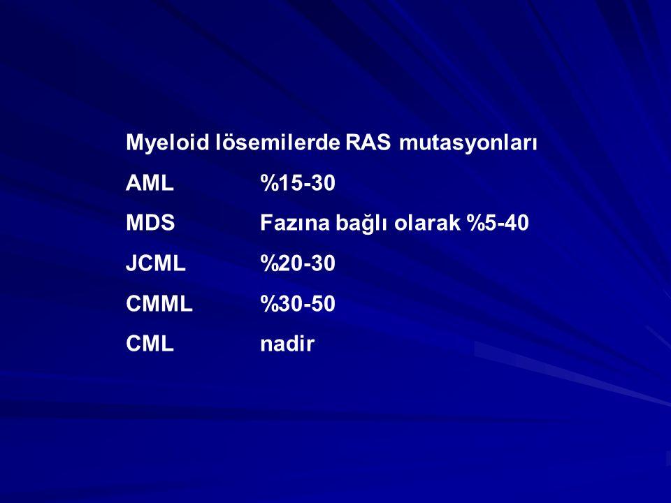 Myeloid lösemilerde RAS mutasyonları AML%15-30 MDSFazına bağlı olarak %5-40 JCML%20-30 CMML%30-50 CMLnadir