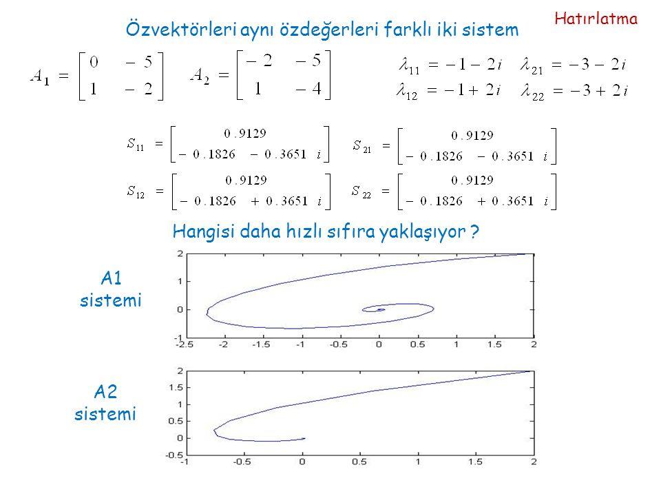 Özvektörleri aynı özdeğerleri farklı iki sistem Hangisi daha hızlı sıfıra yaklaşıyor ? A1 sistemi A2 sistemi Hatırlatma