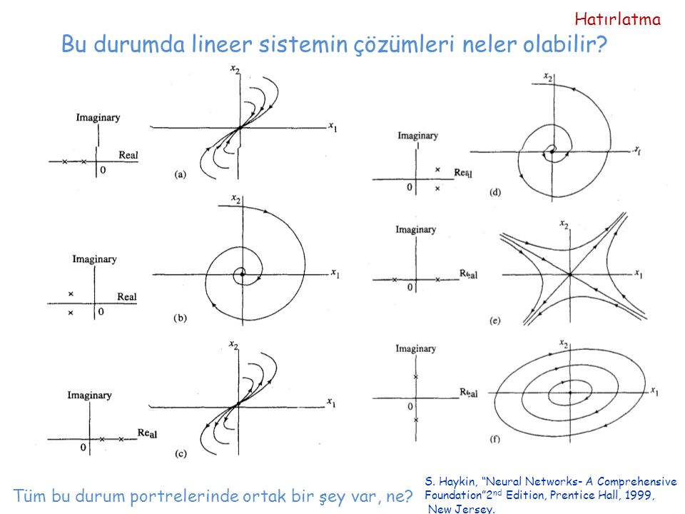 Bu durumda lineer sistemin çözümleri neler olabilir.