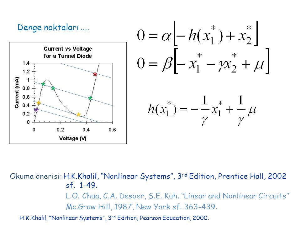 "Denge noktaları.... * * * * * * * H.K.Khalil, ""Nonlinear Systems"", 3 rd Edition, Pearson Education, 2000. Okuma önerisi: H.K.Khalil, ""Nonlinear System"