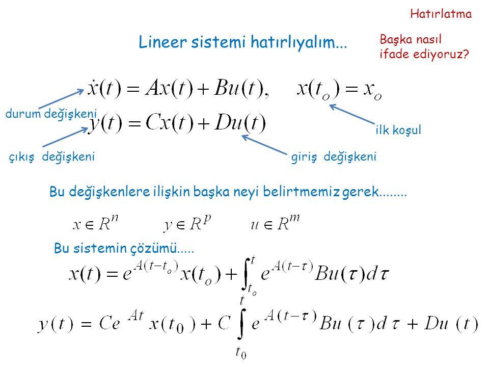 Ayrık zamanda lineer sistemi hatırlıyalım... Bu sistemin çözümü..... Hatırlatma