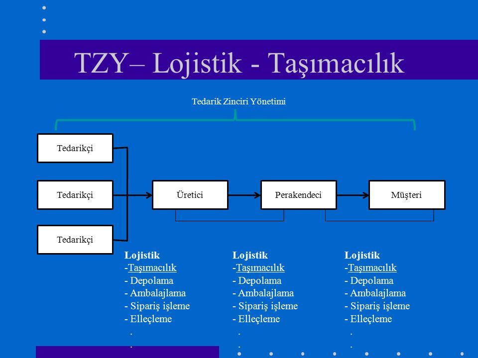 TZY– Lojistik - Taşımacılık Tedarikçi ÜreticiPerakendeciMüşteri Lojistik -Taşımacılık - Depolama - Ambalajlama - Sipariş işleme - Elleçleme. Lojistik
