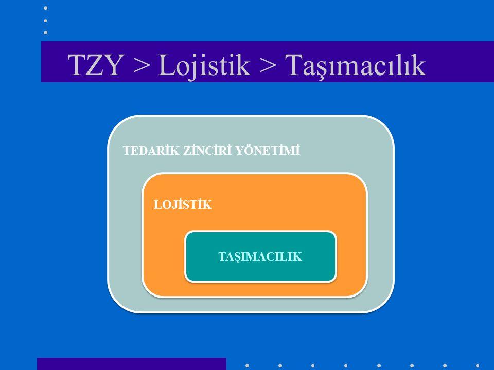 TEDARİK ZİNCİRİ YÖNETİMİ TZY > Lojistik > Taşımacılık LOJİSTİK TAŞIMACILIK