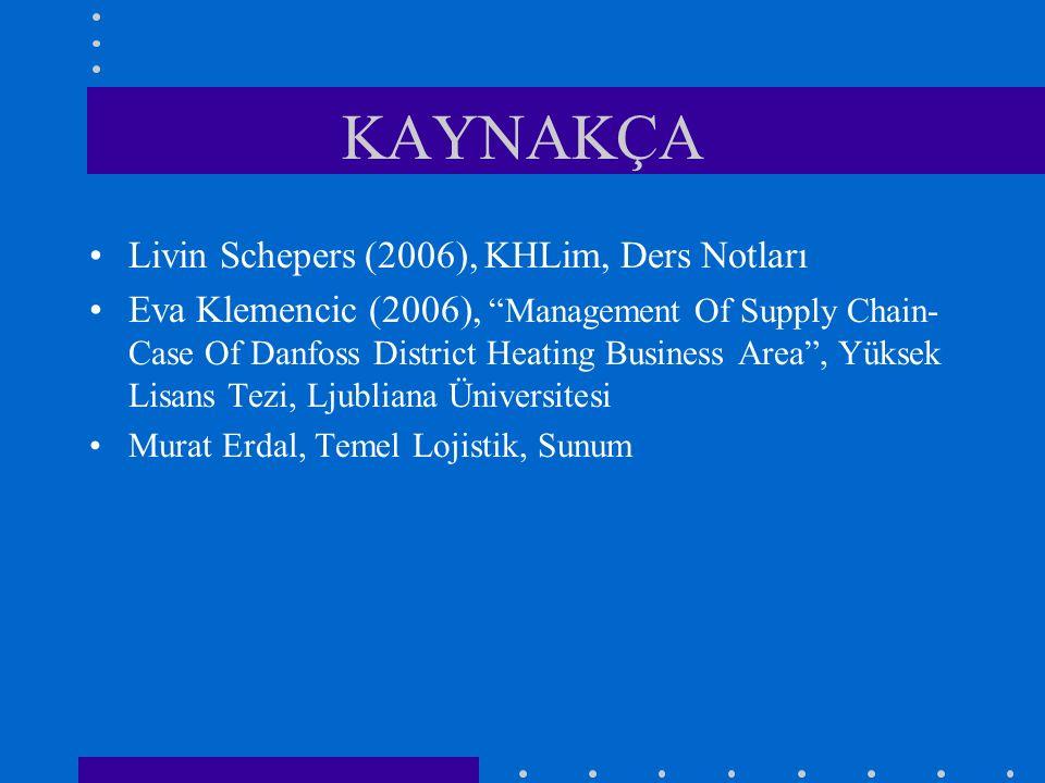 "KAYNAKÇA Livin Schepers (2006), KHLim, Ders Notları Eva Klemencic (2006), ""Management Of Supply Chain- Case Of Danfoss District Heating Business Area"""