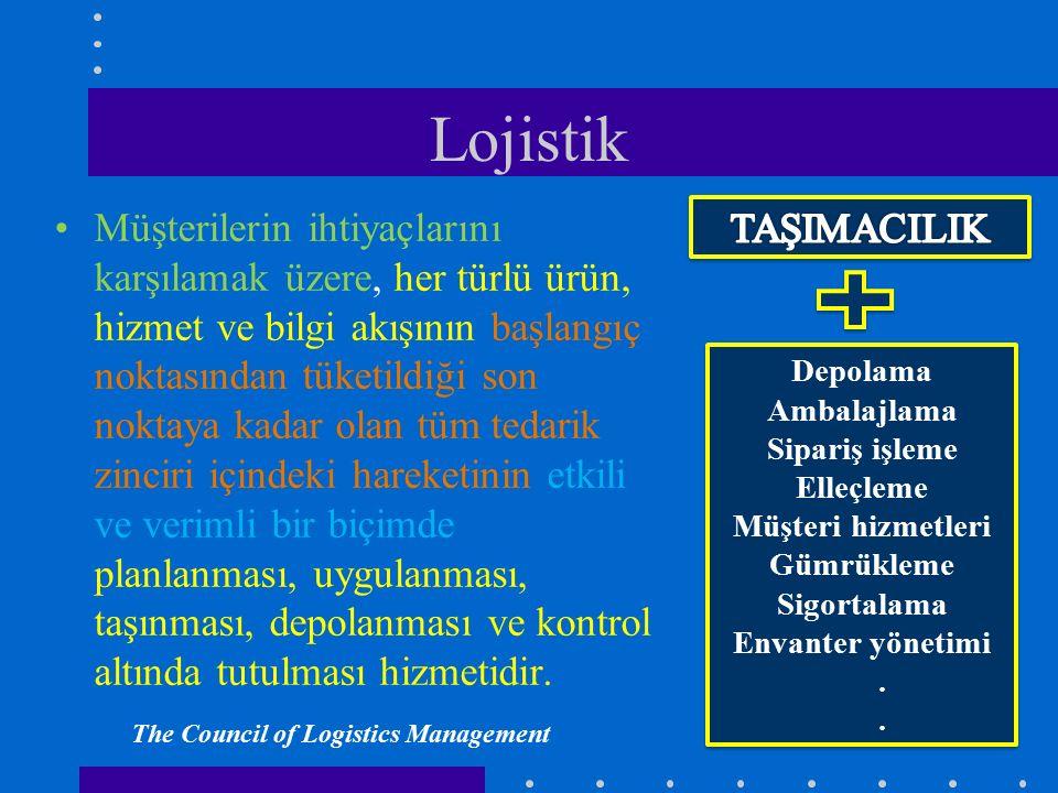 Tedarik Zinciri Yönetimi Satın alma, dönüştürme ve tüm lojistik faaliyetlerdeki planlama ve yönetimi içerir.
