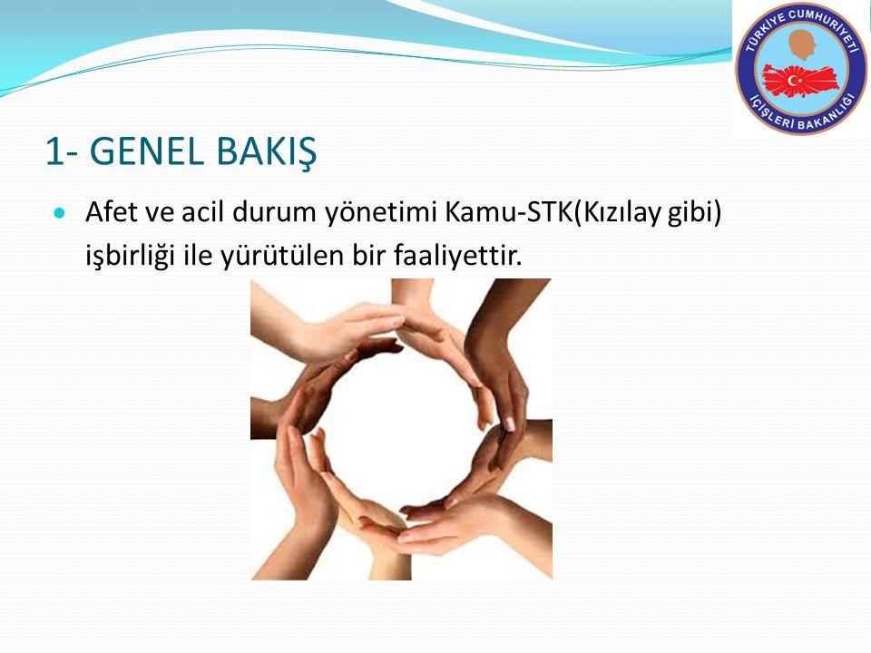 1- GENEL BAKIŞ  Afet ve acil durum yönetimi Kamu-STK(Kızılay gibi) işbirliği ile yürütülen bir faaliyettir.