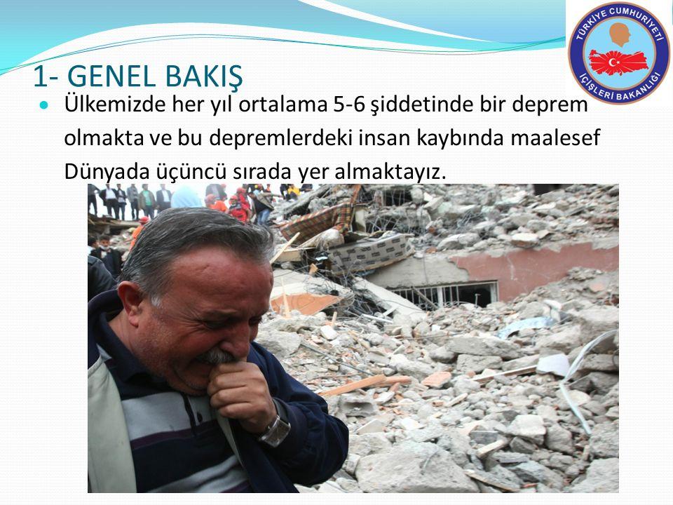 1- GENEL BAKIŞ  Ülkemizde her yıl ortalama 5-6 şiddetinde bir deprem olmakta ve bu depremlerdeki insan kaybında maalesef Dünyada üçüncü sırada yer almaktayız.