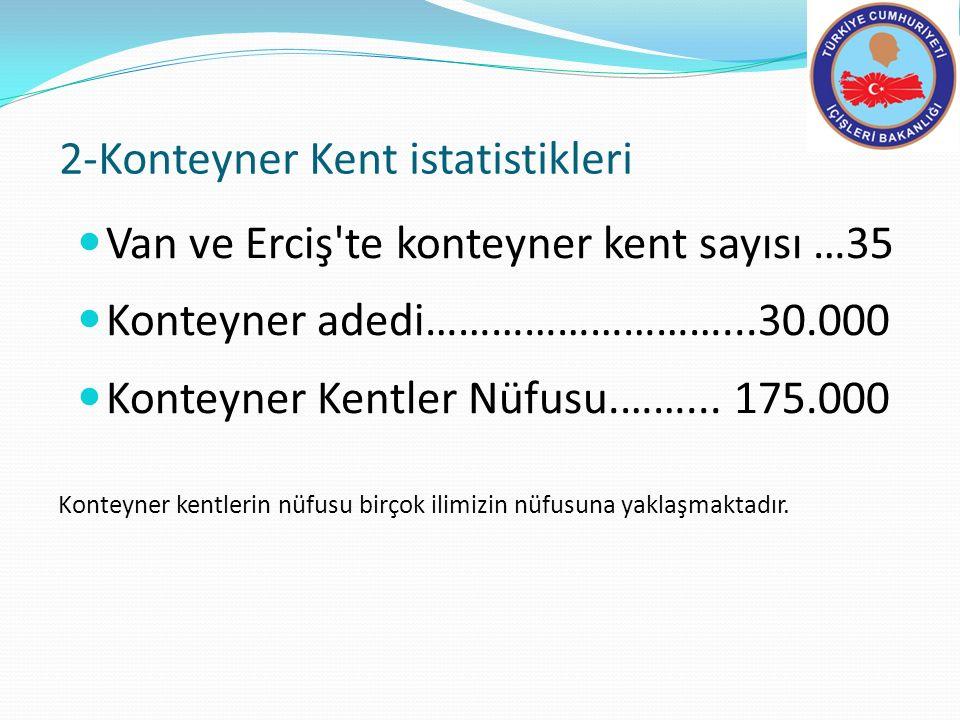 2-Konteyner Kent istatistikleri Van ve Erciş te konteyner kent sayısı …35 Konteyner adedi………………………...30.000 Konteyner Kentler Nüfusu.……...