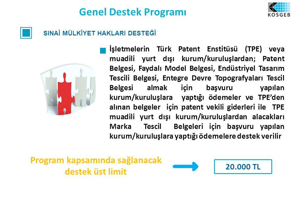 SINAİ MÜLKİYET HAKLARI DESTEĞİ İşletmelerin Türk Patent Enstitüsü (TPE) veya muadili yurt dışı kurum/kuruluşlardan; Patent Belgesi, Faydalı Model Belgesi, Endüstriyel Tasarım Tescili Belgesi, Entegre Devre Topografyaları Tescil Belgesi almak için başvuru yapılan kurum/kuruluşlara yaptığı ödemeler ve TPE'den alınan belgeler için patent vekili giderleri ile TPE muadili yurt dışı kurum/kuruluşlardan alacakları Marka Tescil Belgeleri için başvuru yapılan kurum/kuruluşlara yaptığı ödemelere destek verilir Genel Destek Programı Program kapsamında sağlanacak destek üst limit 20.000 TL