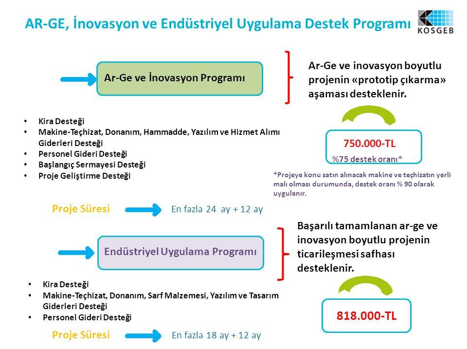 Ar-Ge ve İnovasyon Programı Endüstriyel Uygulama Programı Ar-Ge ve inovasyon boyutlu projenin «prototip çıkarma» aşaması desteklenir.
