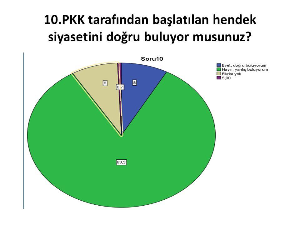 10.PKK tarafından başlatılan hendek siyasetini doğru buluyor musunuz?