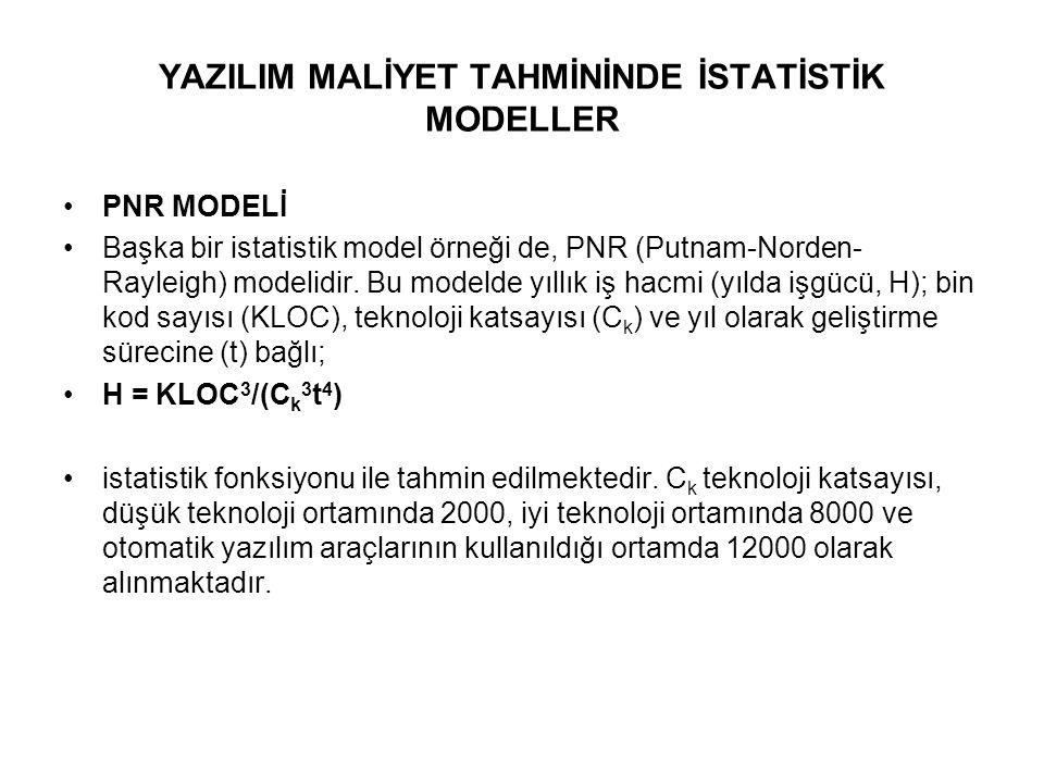 YAZILIM MALİYET TAHMİNİNDE İSTATİSTİK MODELLER PNR MODELİ Başka bir istatistik model örneği de, PNR (Putnam-Norden- Rayleigh) modelidir. Bu modelde yı