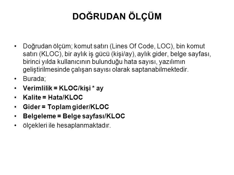 DOĞRUDAN ÖLÇÜM Doğrudan ölçüm; komut satırı (Lines Of Code, LOC), bin komut satırı (KLOC), bir aylık iş gücü (kişi/ay), aylık gider, belge sayfası, bi