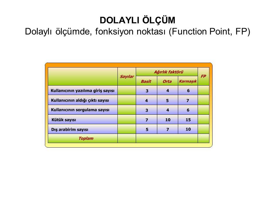 DOLAYLI ÖLÇÜM Dolaylı ölçümde, fonksiyon noktası (Function Point, FP)