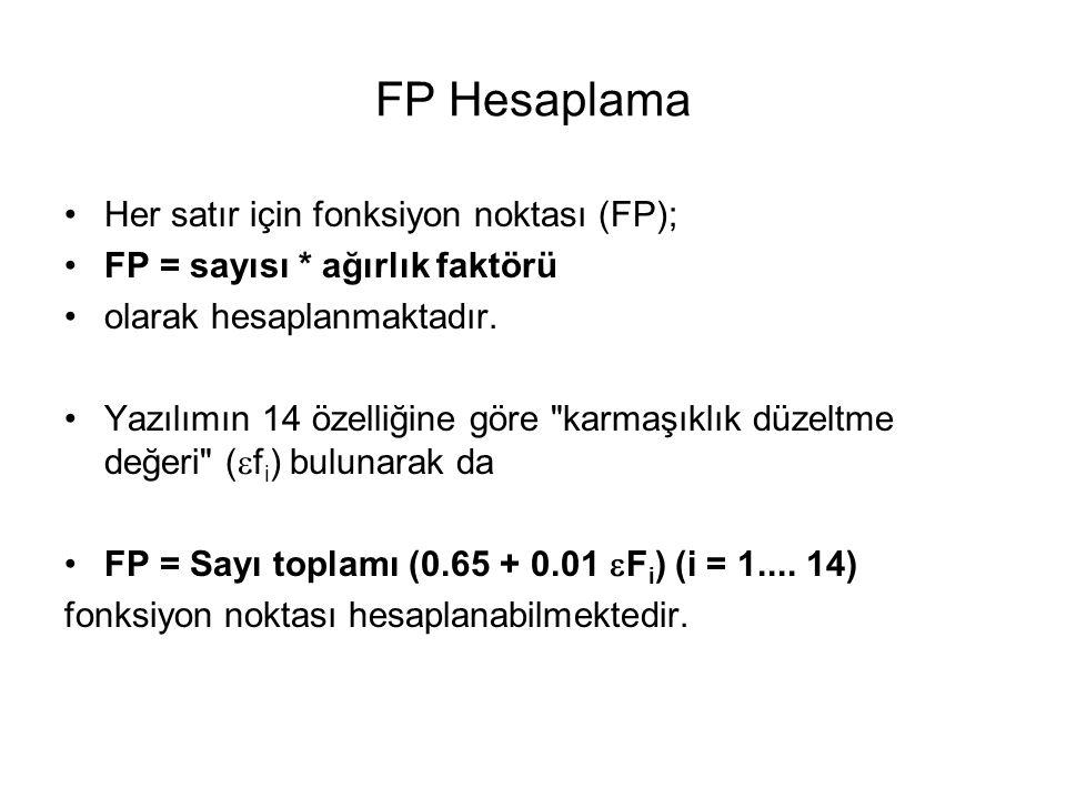 FP Hesaplama Her satır için fonksiyon noktası (FP); FP = sayısı * ağırlık faktörü olarak hesaplanmaktadır. Yazılımın 14 özelliğine göre