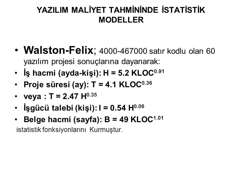 Walston-Felix; 4000-467000 satır kodlu olan 60 yazılım projesi sonuçlarına dayanarak: İş hacmi (ayda-kişi): H = 5.2 KLOC 0.91 Proje süresi (ay): T = 4.1 KLOC 0.36 veya : T = 2.47 H 0.35 İşgücü talebi (kişi): I = 0.54 H 0.06 Belge hacmi (sayfa): B = 49 KLOC 1.01 istatistik fonksiyonlarını Kurmuştur.
