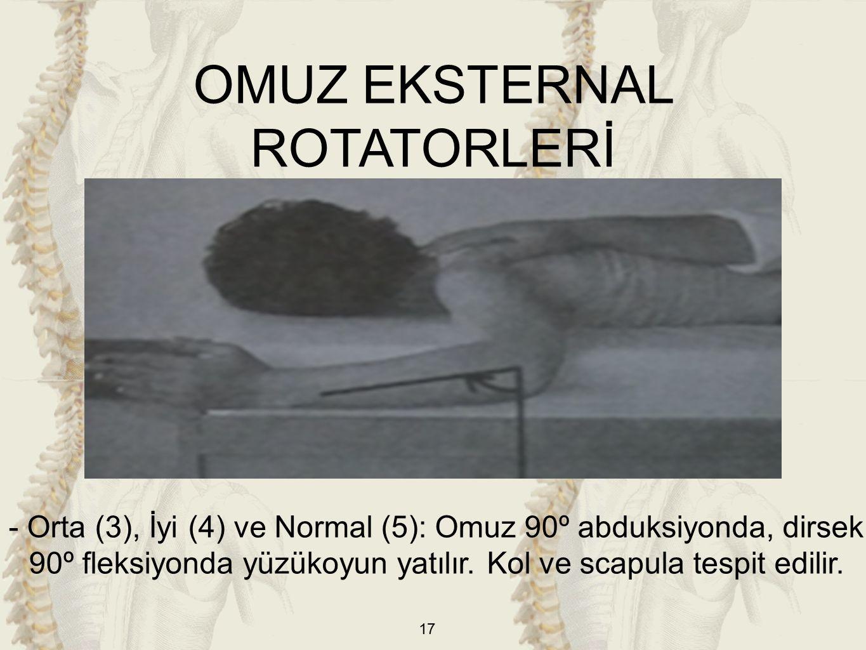 17 - Orta (3), İyi (4) ve Normal (5): Omuz 90º abduksiyonda, dirsek 90º fleksiyonda yüzükoyun yatılır.