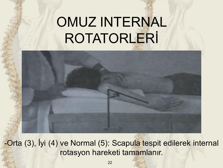 22 -Orta (3), İyi (4) ve Normal (5): Scapula tespit edilerek internal rotasyon hareketi tamamlanır.