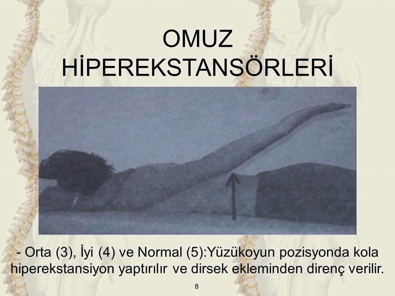 9 - Orta (3), İyi (4) ve Normal (5):Yüzükoyun pozisyonda kola hiperekstansiyon yaptırılır ve dirsek ekleminden direnç verilir.