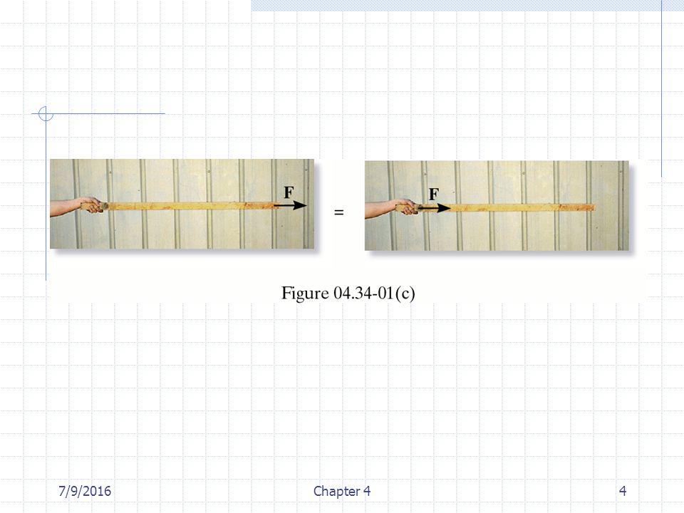 7/9/2016Chapter 435 Örnek: Şekildeki çerçeveye etki eden kuvvet ve kuvvet çifti momentini eşdeğer bir kuvvetle değiştiriniz ve bileşkenin BC kolunu B'den itibaren nerede kestiğini belirtiniz.