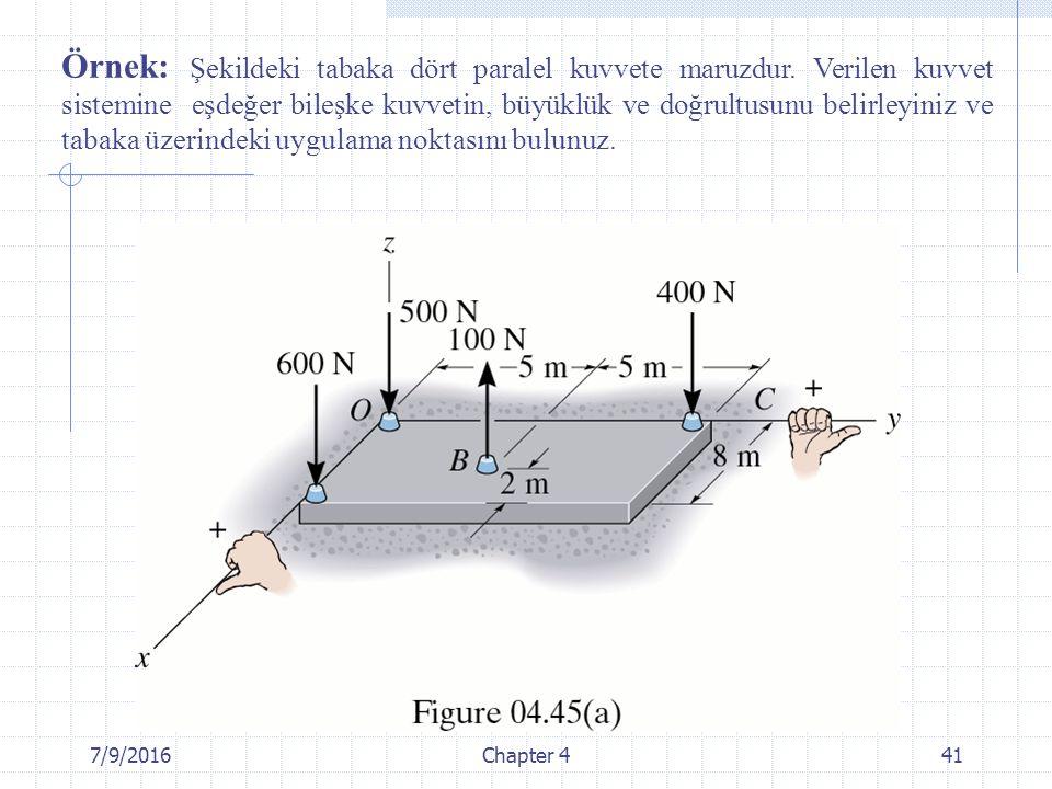7/9/2016Chapter 441 Örnek: Şekildeki tabaka dört paralel kuvvete maruzdur. Verilen kuvvet sistemine eşdeğer bileşke kuvvetin, büyüklük ve doğrultusunu
