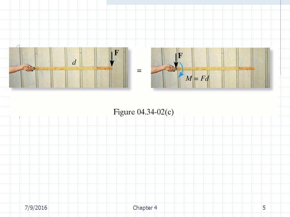 7/9/2016Chapter 426 Düzlemsel Kuvvet Sistemleri