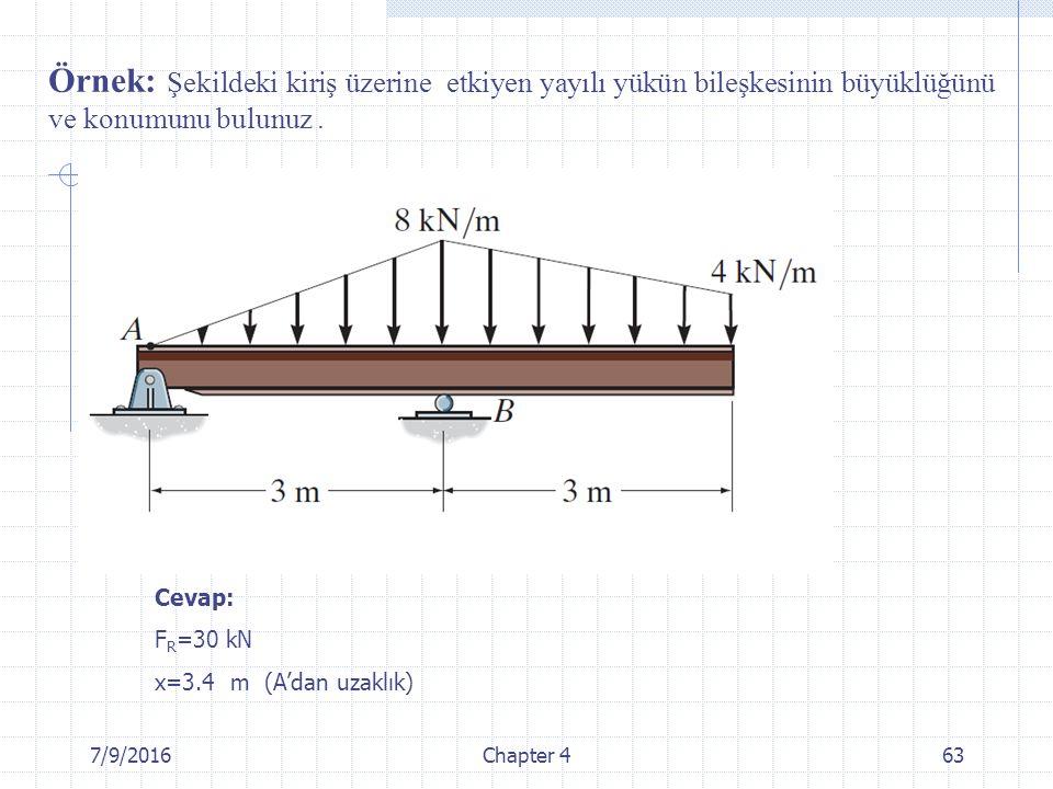 7/9/2016Chapter 463 Örnek: Şekildeki kiriş üzerine etkiyen yayılı yükün bileşkesinin büyüklüğünü ve konumunu bulunuz. Cevap: F R =30 kN x=3.4 m (A'dan