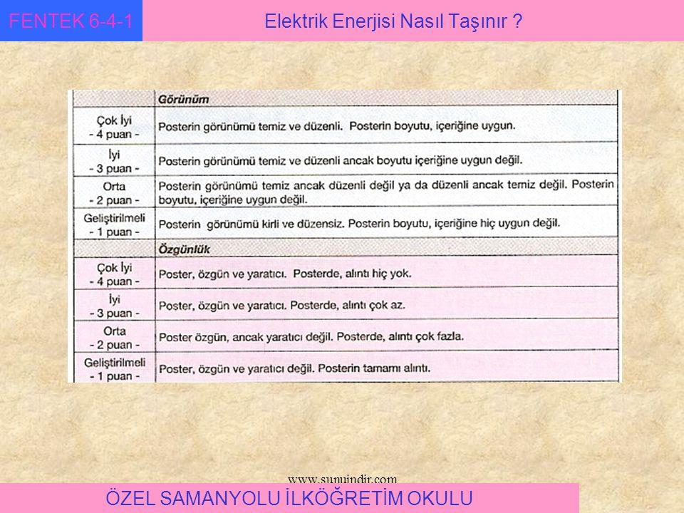 www.sunuindir.com Elektrik Enerjisi Nasıl Taşınır FENTEK 6-4-1 ÖZEL SAMANYOLU İLKÖĞRETİM OKULU