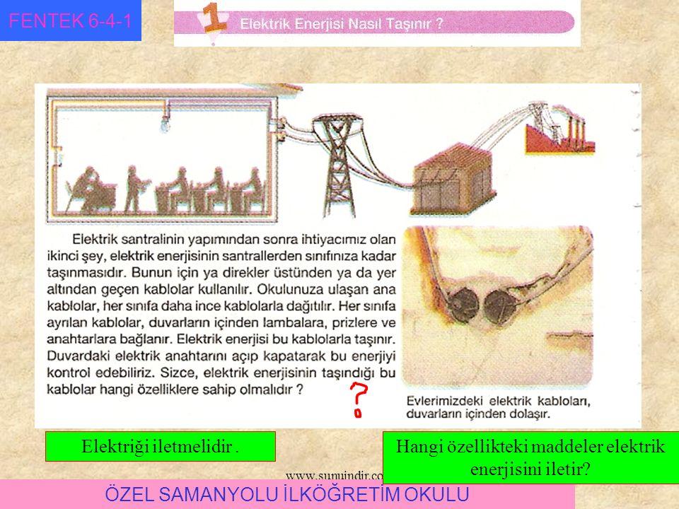 www.sunuindir.com FENTEK 6-4-1 ÖZEL SAMANYOLU İLKÖĞRETİM OKULU Elektriği iletmelidir.Hangi özellikteki maddeler elektrik enerjisini iletir