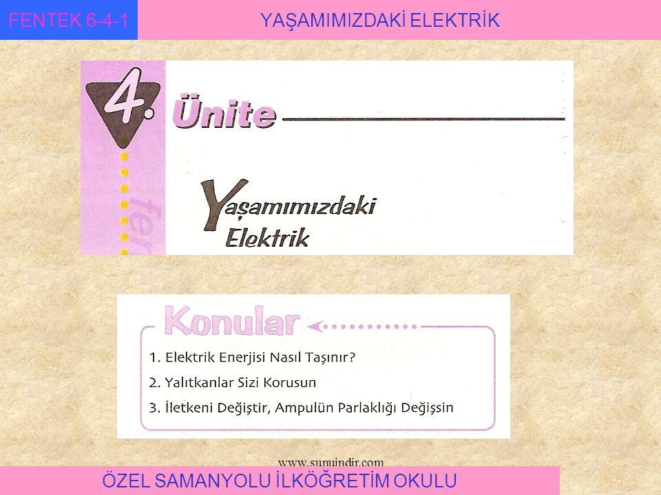 www.sunuindir.com FENTEK 6-4-1 ÖZEL SAMANYOLU İLKÖĞRETİM OKULU Defterinizde bir boş sayfa açarak 2'ye ayırınız.