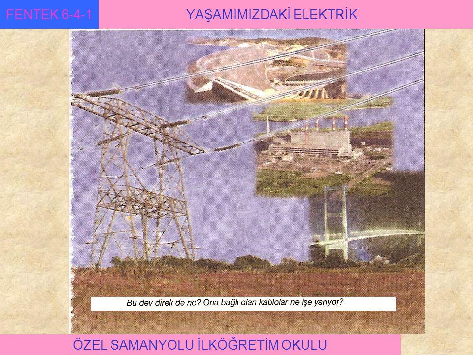 www.sunuindir.com FENTEK 6-4-1 ÖZEL SAMANYOLU İLKÖĞRETİM OKULU