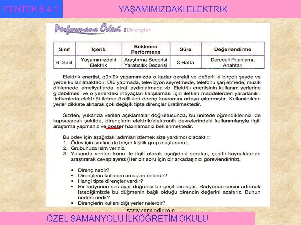 www.sunuindir.com FENTEK 6-4-1 ÖZEL SAMANYOLU İLKÖĞRETİM OKULU NOT : * Islak ellerle kesinlikle kablolara dokunmamalıyız.