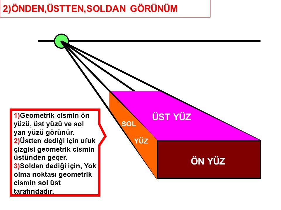 2)ÖNDEN,ÜSTTEN,SOLDAN GÖRÜNÜM 1)Geometrik cismin ön yüzü, üst yüzü ve sol yan yüzü görünür.