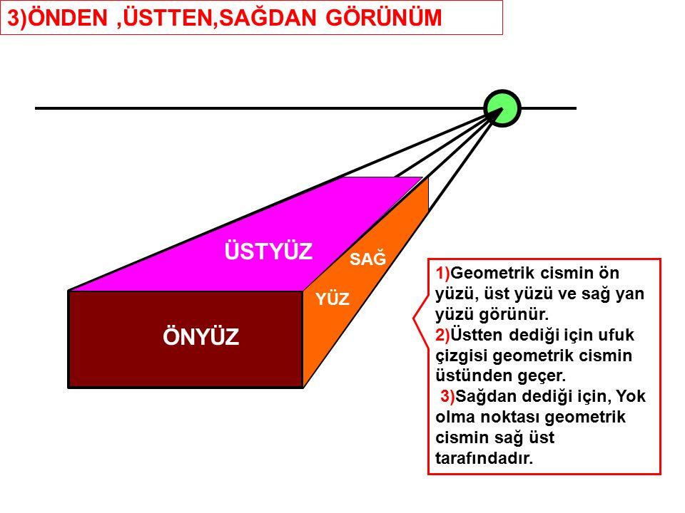 1)Geometrik cismin ön yüzü, üst yüzü ve sağ yan yüzü görünür.