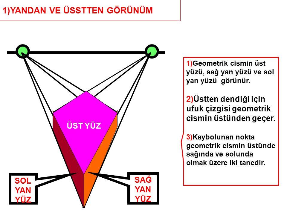 1)YANDAN VE ÜSSTTEN GÖRÜNÜM 1)Geometrik cismin üst yüzü, sağ yan yüzü ve sol yan yüzü görünür.