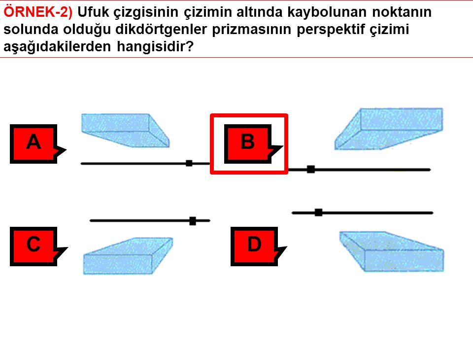 ÖRNEK-2) Ufuk çizgisinin çizimin altında kaybolunan noktanın solunda olduğu dikdörtgenler prizmasının perspektif çizimi aşağıdakilerden hangisidir.