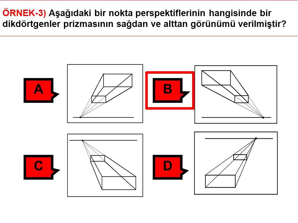 ÖRNEK-3) Aşağıdaki bir nokta perspektiflerinin hangisinde bir dikdörtgenler prizmasının sağdan ve alttan görünümü verilmiştir.