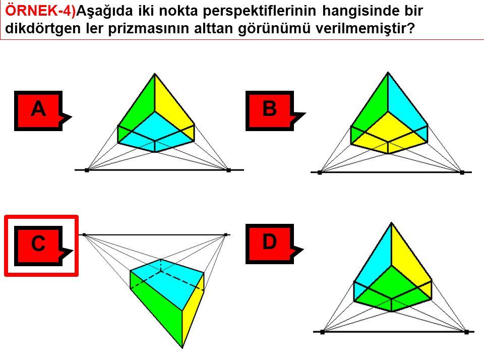 ÖRNEK-4)Aşağıda iki nokta perspektiflerinin hangisinde bir dikdörtgen ler prizmasının alttan görünümü verilmemiştir.