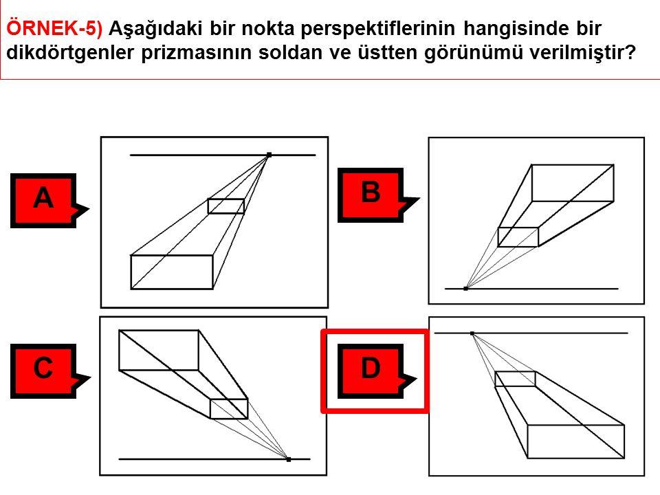 ÖRNEK-5) Aşağıdaki bir nokta perspektiflerinin hangisinde bir dikdörtgenler prizmasının soldan ve üstten görünümü verilmiştir.
