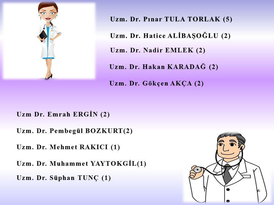Uzm Dr. Emrah ERGİN (2)Uzm Dr. Emrah ERGİN (2) Uzm. Dr. Pembegül BOZKURT(2)Uzm. Dr. Pembegül BOZKURT(2) Uzm. Dr. Mehmet RAKICI (1)Uzm. Dr. Mehmet RAKI