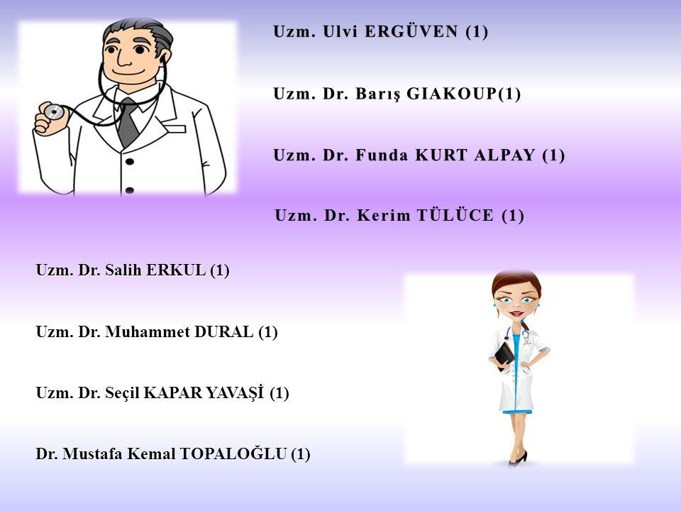 Uzm. Dr. Salih ERKUL (1) Uzm. Dr. Muhammet DURAL (1) Uzm.